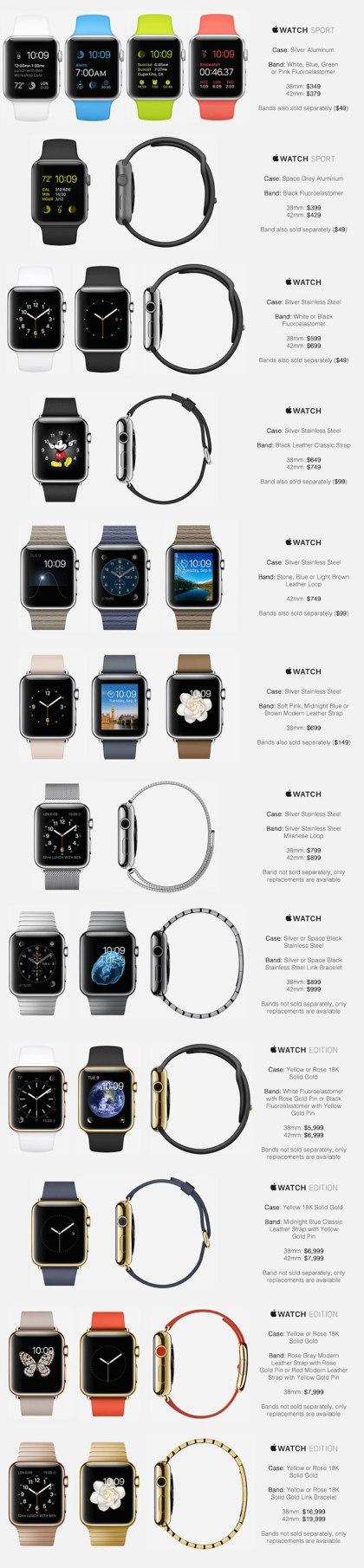 Precios Apple Watch