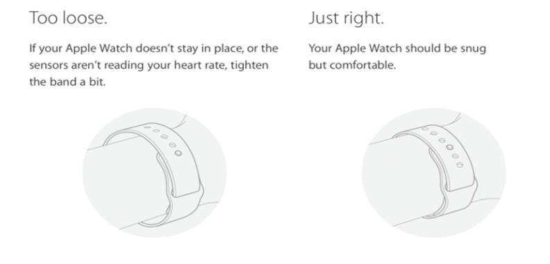 Sensor frecuencia Apple Watch