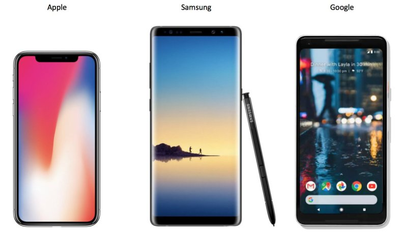 iPhone X vs Note 8 vs Pixel 2